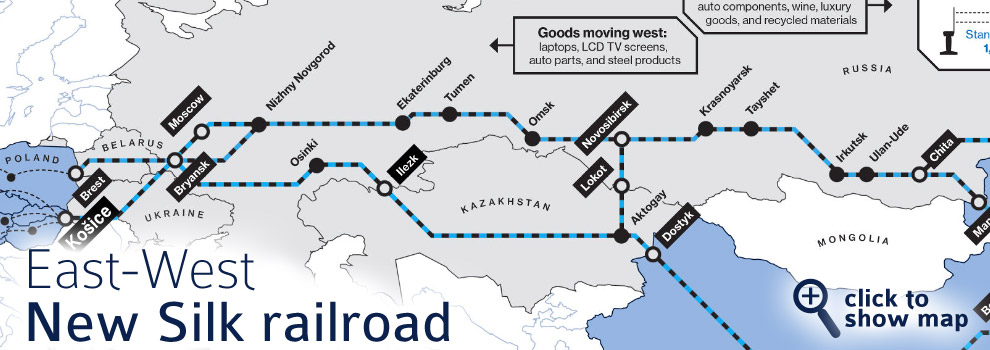 East-West New Silk railroad